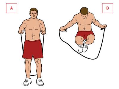 Ćwiczenie: wysokie wyskoki.  Mięśnie: uda, pośladki, mięśnie brzucha, barki. Stań, trzymając skakankę. Linkę umieść za lekko rozstawionymi nogami [A]. Wyskocz najwyżej, jak to możliwe (kolana unieś), jednocześnie przerzucając skakankę nad głową [B].