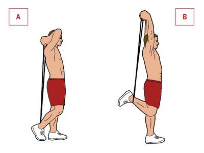 Ćwiczenie: uginanie nóg stojąc.  Mięśnie: klatka, triceps, mięśnie brzucha. Zahacz skakankę o prawą kostkę i stań, trzymając stopy razem. Złap rączki za głową, ręce ugnij w łokciach [A]. Pociągnij za rączki, jednocześnie uginając prawą nogę [B]. Wstrzymaj ruch na 40 sekund.