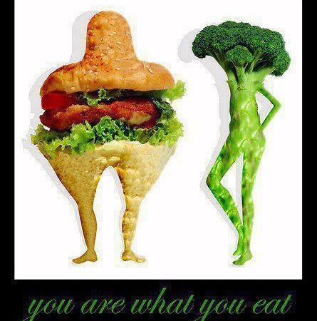 Jesteś tym czym jesz