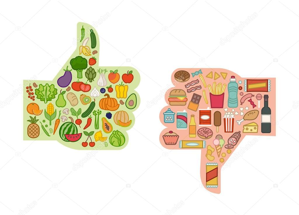 zdrowe a niezdrowe produkty